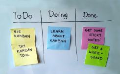 Metodologia Kanban: gestão visual de tarefas