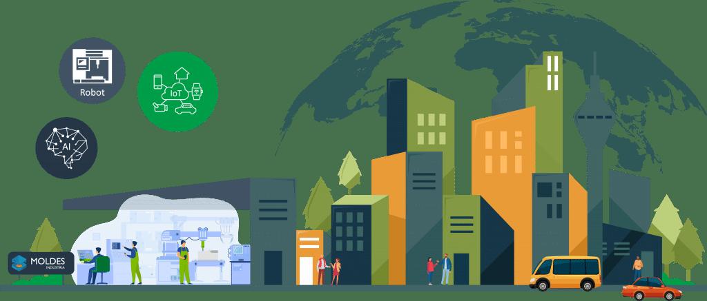 Indústria 4.0 e Sociedade 5.0