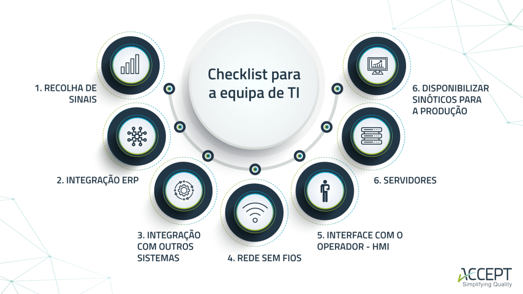 Implementação OEE - check list equipa TI